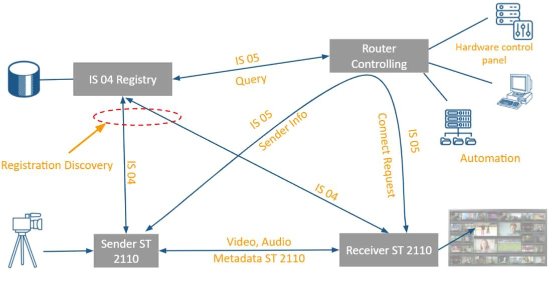 nmos monitoring